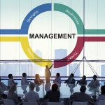 Operations management presentation to large business group